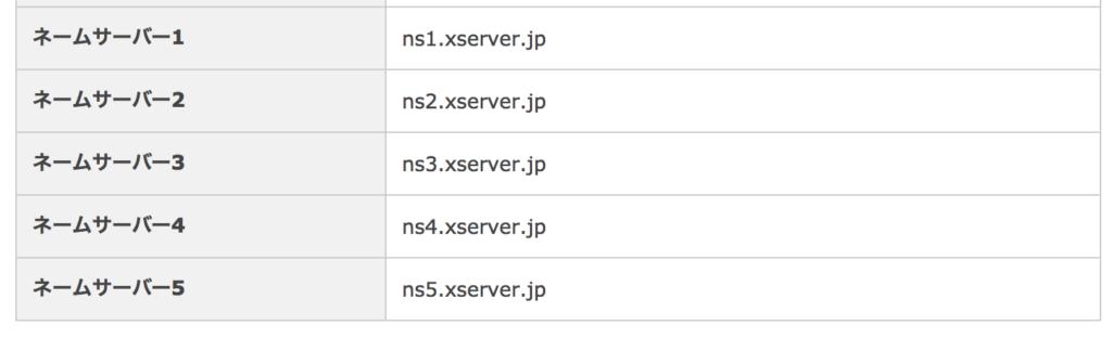 xserver側で表示されているxserverのネームサーバ 一覧