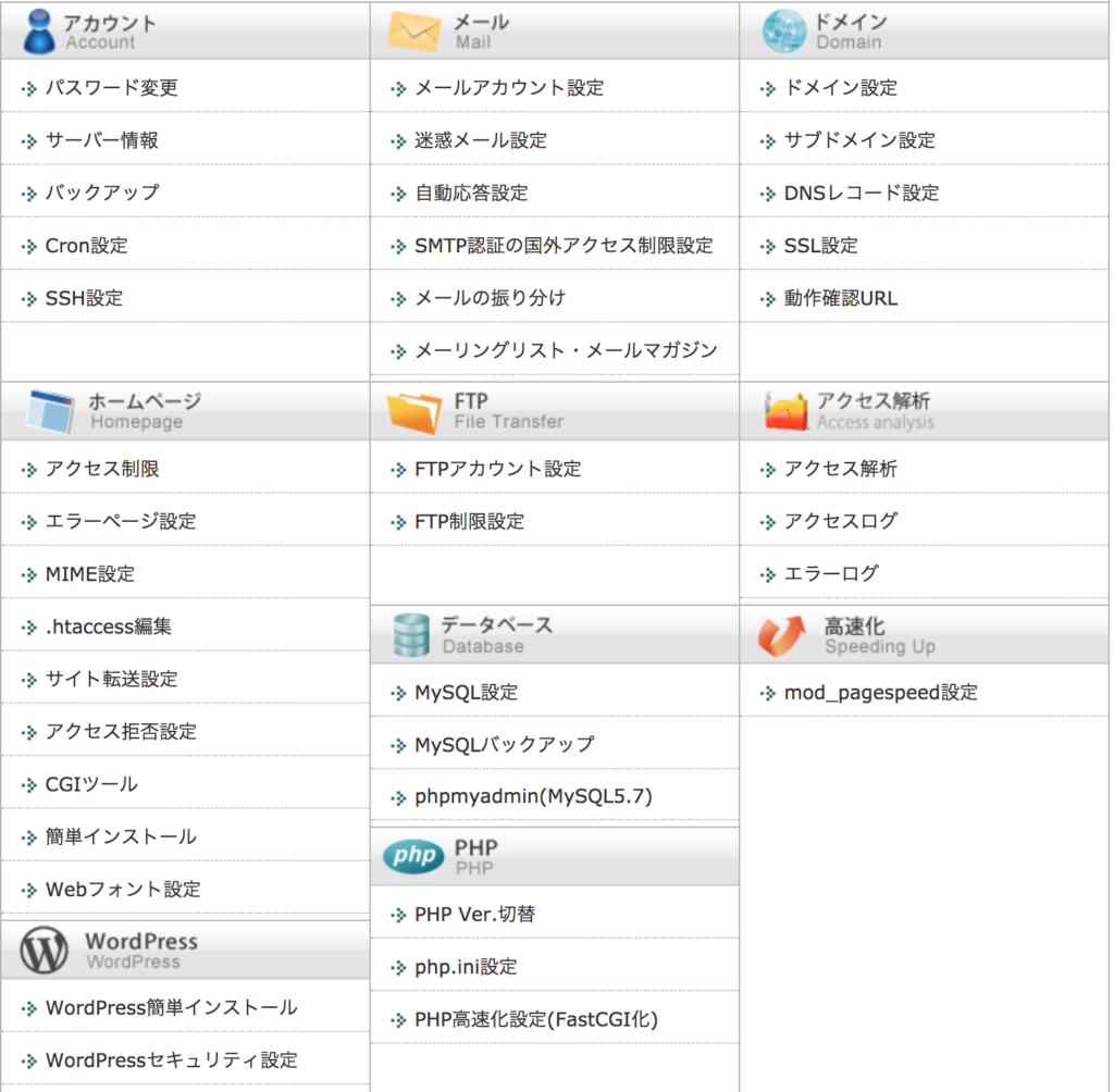 xserverのサーバパネルのメニュー画面