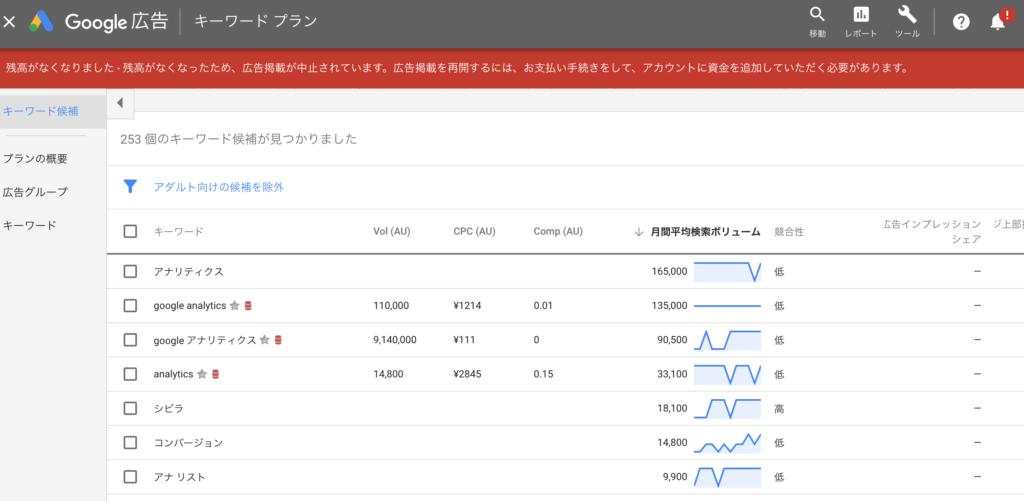 Google広告のキーワードプランナー